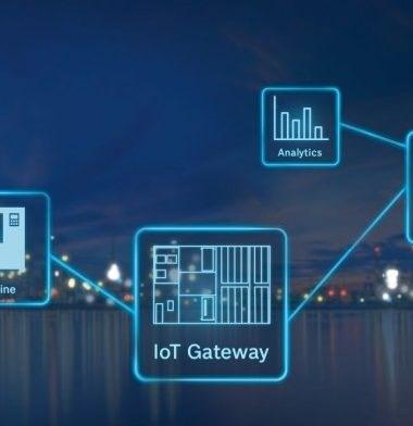 Chế tạo thiết bị IoT Gateway tích hợp giải pháp bảo mật trên nền tảng IoT